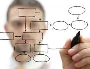 gestion-empresa
